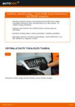 Sužinokite kaip išspręsti AUDI priekyje ir gale Stabdžių diskas problemas