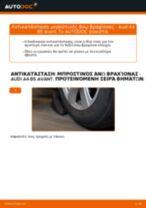 AUDI Q2 αντιμετώπιση προβλημάτων εγχειρίδιο