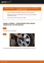Uzziniet kā novērst automašīnas problēmas - auto salabot ceļvedis