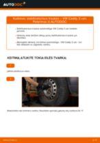 Automechanikų rekomendacijos VW VW Caddy 3 Van 1.6 TDI Spyruoklės keitimui