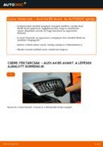 Elülső féktárcsák-csere Audi A4 B5 Avant gépkocsin – Útmutató