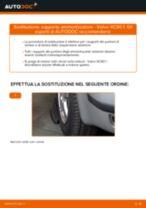 Impara a risolvere il problema con Kit Revisione Pinze Freno BMW