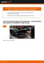 Guida passo passo alla riparazione CITROËN C5 II (RC_)