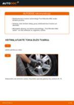 Automechanikų rekomendacijos FORD Ford Mondeo mk3 Sedanas 2.0 16V Amortizatoriaus Atraminis Guolis keitimui