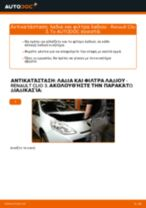 Συντήρηση αυτοκινήτου: δωρεάν χειροκίνητα