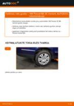 Automechanikų rekomendacijos VW Passat 3B6 1.8 T 20V Rato guolis keitimui