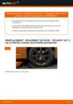 Manuel d'atelier Peugeot 308 CC pdf