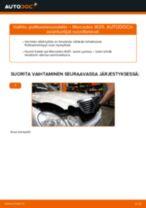 Kattava tee se itse -auton korjausopas & huolto-opas