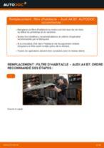 Comment changer : filtre d'habitacle sur Audi A4 B7 - Guide de remplacement
