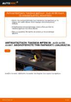 Αλλαγή Τακάκια Φρένων AUDI A4: εγχειριδιο χρησης