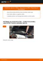 Instrukcijos PDF apie KUGA priežiūrą