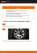 Hátsó lengéscsillapító-csere Audi A6 C5 Avant gépkocsin – Útmutató