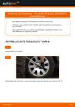 Automechanikų rekomendacijos AUDI Audi A6 4f2 2.0 TDI Amortizatorius keitimui