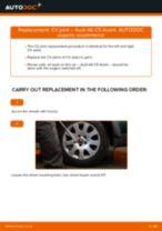 Auto mechanic's recommendations on replacing AUDI Audi A4 B7 Saloon 1.9 TDI Brake Discs