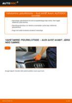 Kuidas vahetada Audi A4 B7 Avant esi-piduriklotse – õpetus