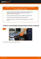 Kuinka vaihtaa jarrulevyt taakse Audi A4 B7 Avant-autoon – vaihto-ohje