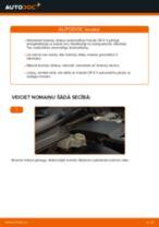 Kā nomainīt: priekšas bremžu diskus Honda CR-V II - nomaiņas ceļvedis