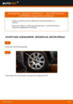 Kuidas vahetada Audi A6 C5 Avant alumine esiõõtshoob – õpetus
