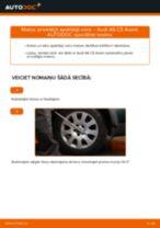 Nomaiņai Zobsiksnas komplekts AUDI Audi A4 B7 Sedan 1.9 TDI - remonta instrukcijas
