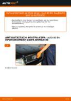 Εγχειριδιο κατοχου AUDI 80