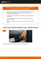 Revue technique Audi 80 B4 Avant pdf gratuit