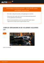 Motordelen werkplaatshandboek voor uw auto