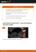 Online käsiraamat Piduriketas iseseisva asendamise kohta AUDI A4 (8D2, B5)
