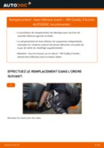 ZX Kasten / Schrägheck (N2) tutoriel de réparation et de maintenance