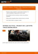 Peugeot 308 SW Universalas remonto ir priežiūros instrukcija