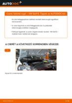 Elülső futómű rugó-csere VW Golf 6 gépkocsin – Útmutató