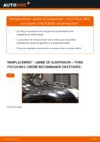 Changement Moyeu De Roue arrière et avant Renault Twingo 1 Van : guide pdf