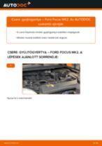Autószerelői ajánlások - Ford Focus mk2 Sedan 1.8 TDCi Hosszbordás szíj cseréje