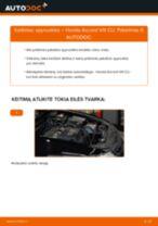 Honda Jazz AA priekyje dešinė Pasukimo trauklė pakeisti: žinynai pdf