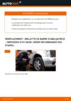 Tutoriel PDF étape par étape sur le changement de Moyeu De Roue sur Renault Clio 2