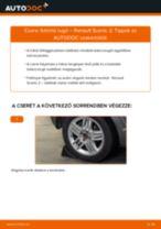 Útmutató PDF SCÉNIC karbantartásáról
