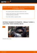 Automechanikų rekomendacijos RENAULT Renault Scenic 2 1.5 dCi Amortizatorius keitimui