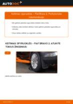 Pasidaryk pats vadovas kaip pakeisti Spyruoklės FIAT BRAVA