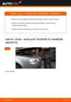 Kuinka vaihtaa jousi eteen Audi A4 B7-autoon – vaihto-ohje