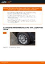 Οι συστάσεις του μηχανικού αυτοκινήτου για την αντικατάσταση ALFA ROMEO Alfa Romeo 159 Sportwagon 2.4 JTDM Ανάρτηση