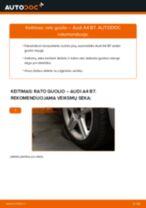 Pakeisti Rato guolis AUDI A4: instrukcija
