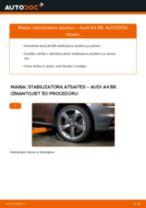 Soli-pa-solim remonta ceļvedis AUDI Q5