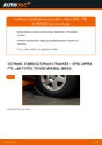 Žingsnis po žingsnio pakeiskite OPEL ZAFIRA A (F75_) Pasukimo trauklė PDF vadovas