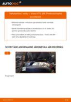 VOLVO V70 tõrkeotsingu käsiraamat