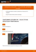 Käsiraamat PDF V70 hoolduse kohta