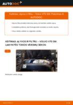 Automechanikų rekomendacijos VOLVO Volvo V70 SW 2.4 D5 Oro filtras, keleivio vieta keitimui