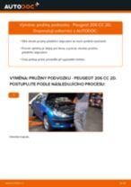 Podrobný průvodce opravami pro Peugeot 206 cc 2d