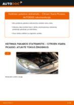 Automechanikų rekomendacijos CITROËN Citroen Xsara Picasso 1.6 HDi Amortizatorius keitimui