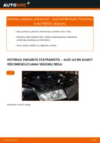 Sužinokite apie mūsų išsamų mokymą, kaip išspręsti benzinas ir dyzelinas Kuro Purkštukai problemą AUDI