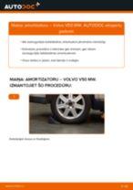 Rokasgrāmata PDF par V50 remonts un apkopi