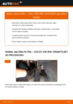 DIY rokasgrāmata par Salona filtrs nomaiņu VOLVO S40